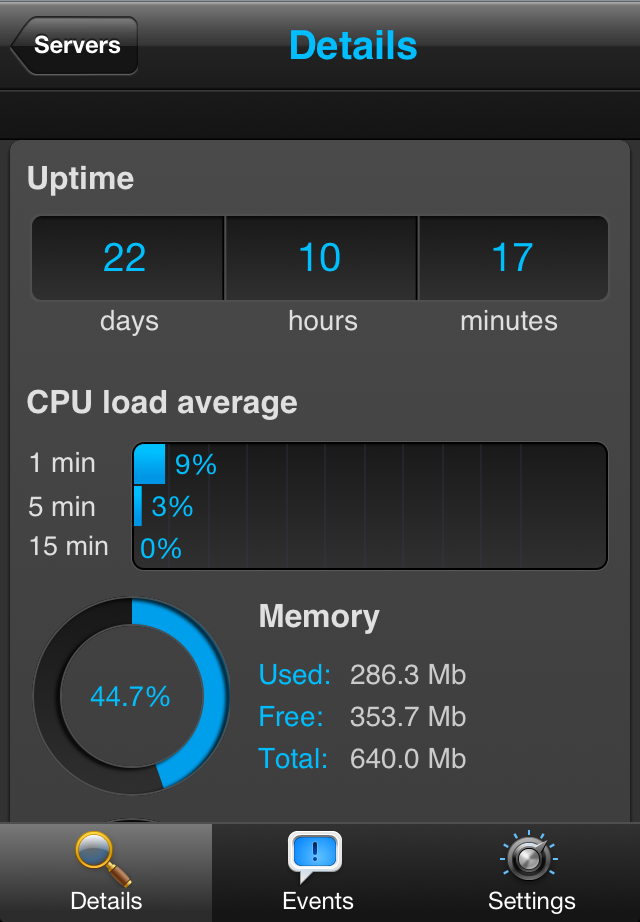 Iphone  Plus Usage